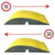 Az aszimmetrikus sebességcsökkentő küszöb 10 és 30 km/h -ás korlátozáshoz is használható.